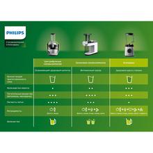 Соковижималка Philips Viva Collection HR1855/80