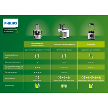 Соковижималка PHILIPS Avance Collection HR1895/80