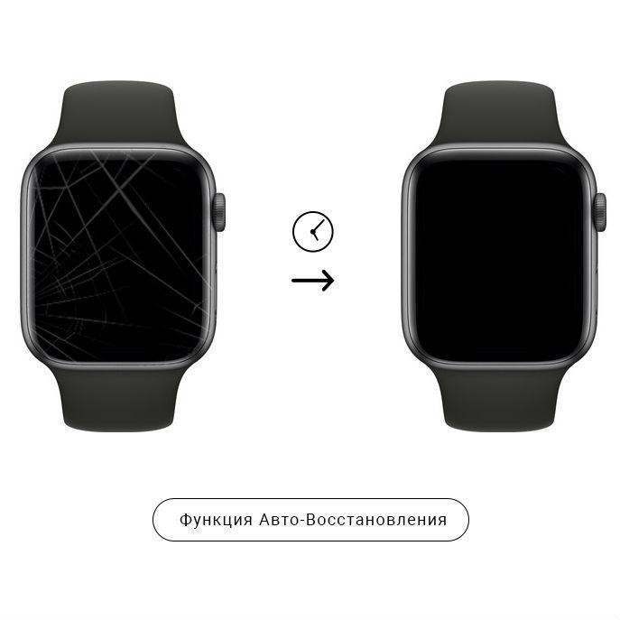 Фото 2 Защитная пленка ARMORSTANDART Apple Watch 40mm (ARM53467)